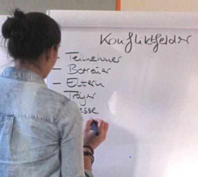 Foto: Seminararbeit am Flipchart, (c) Kinder- und Jugendbüro der Stadt Waltrop