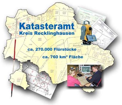 Karte Kreis Recklinghausen