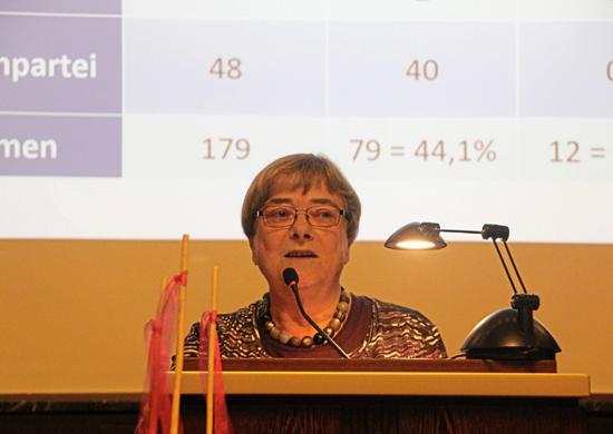 Dr. Karin Derichs-Kunstmann