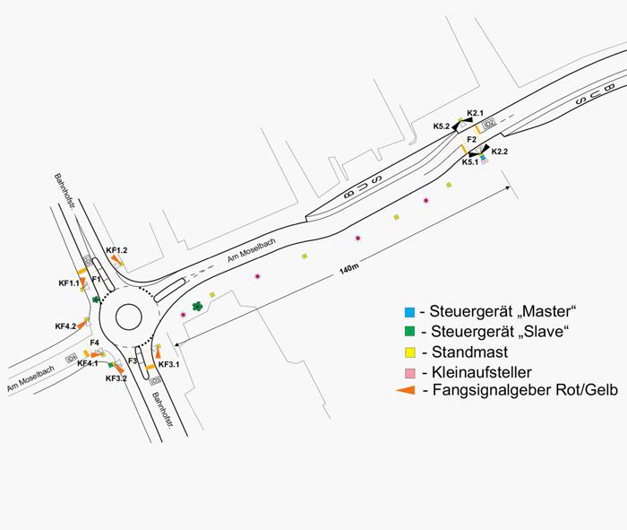 Auf dem Bild: Signalzeitenplan.