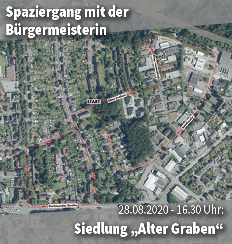 Bild: Luftbild vom Alten Graben mit Wegmarkern für den Quartiersspaziergang. Grafik: Stadt Waltrop.